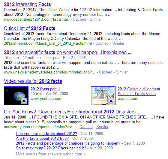 2012 Facts Google Results