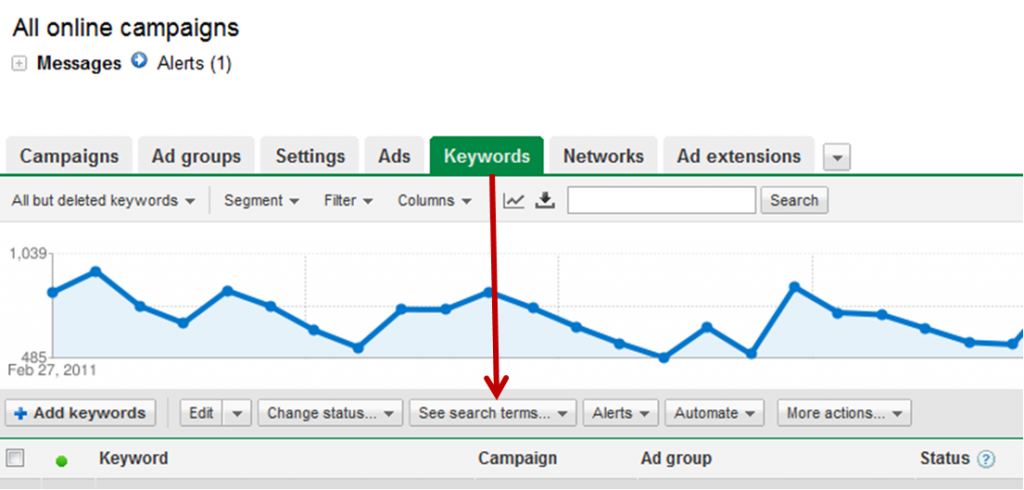 Adwords Screenshot of See Search Terms for Negative Keyword