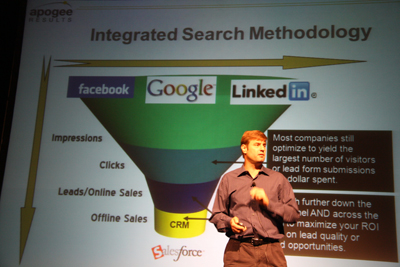 Bill Leake presenting the Integrated Search Methodology