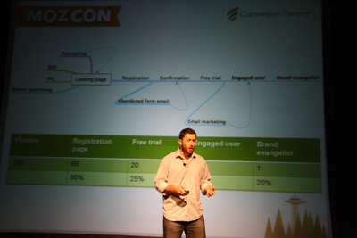 Stephen Pavlovich sharing his in-depth knowledge of conversion rate optimization