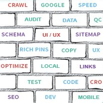 A diagram showing the components of SEO marketing services