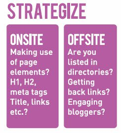 Strategize your SEO