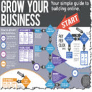 grow-your-business-featured-11-6-13