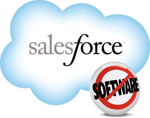 Salesforce, a CRM tool, owns Radian6