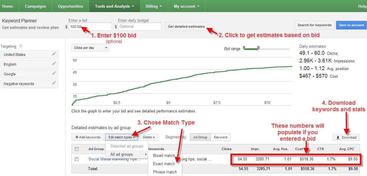A screenshot of the Google Keyword Planner Tool showing bid and match type