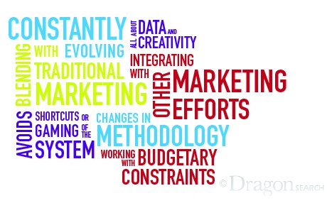 What does the digital marketing industry look like today?