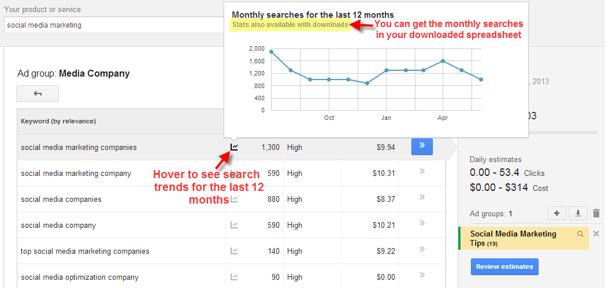 A screenshot of the Google Keyword Planner Tool showing keyword search trends