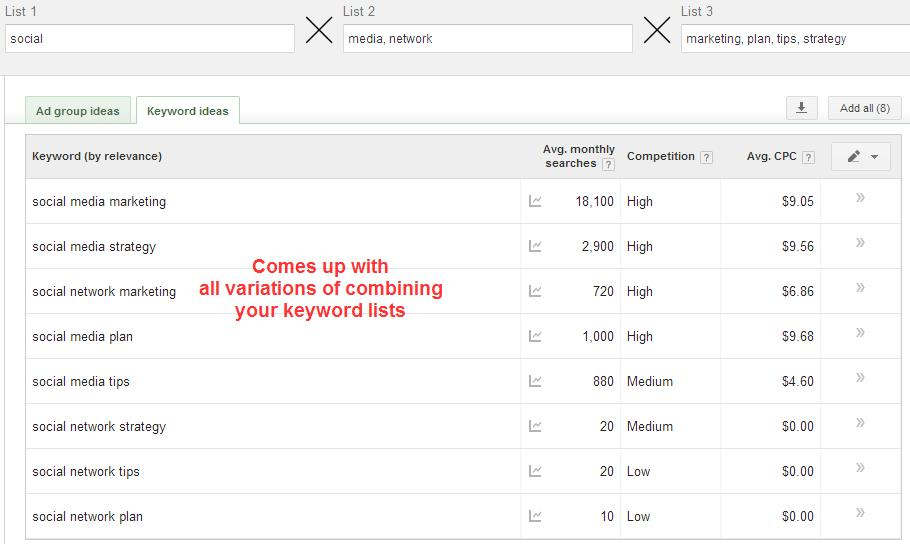 A screenshot of the Google Keyword Planner Tool showing a list of multiplied keywords
