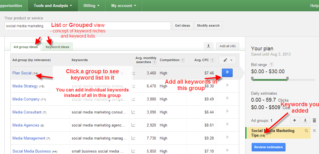 A screenshot of the Google Keyword Planner Tool showing a view of keyword results