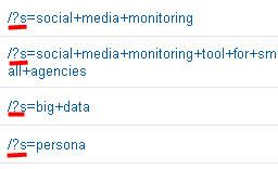 Screen shot of the Google analytics search results showing data that can inform content marketing strategies