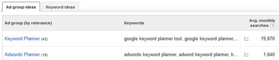 A screenshot showing Ad group idea results for Keyword Planner Tool