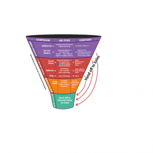 b2b-funnel-graphic